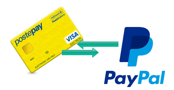 how to pay via paypal on gumtree